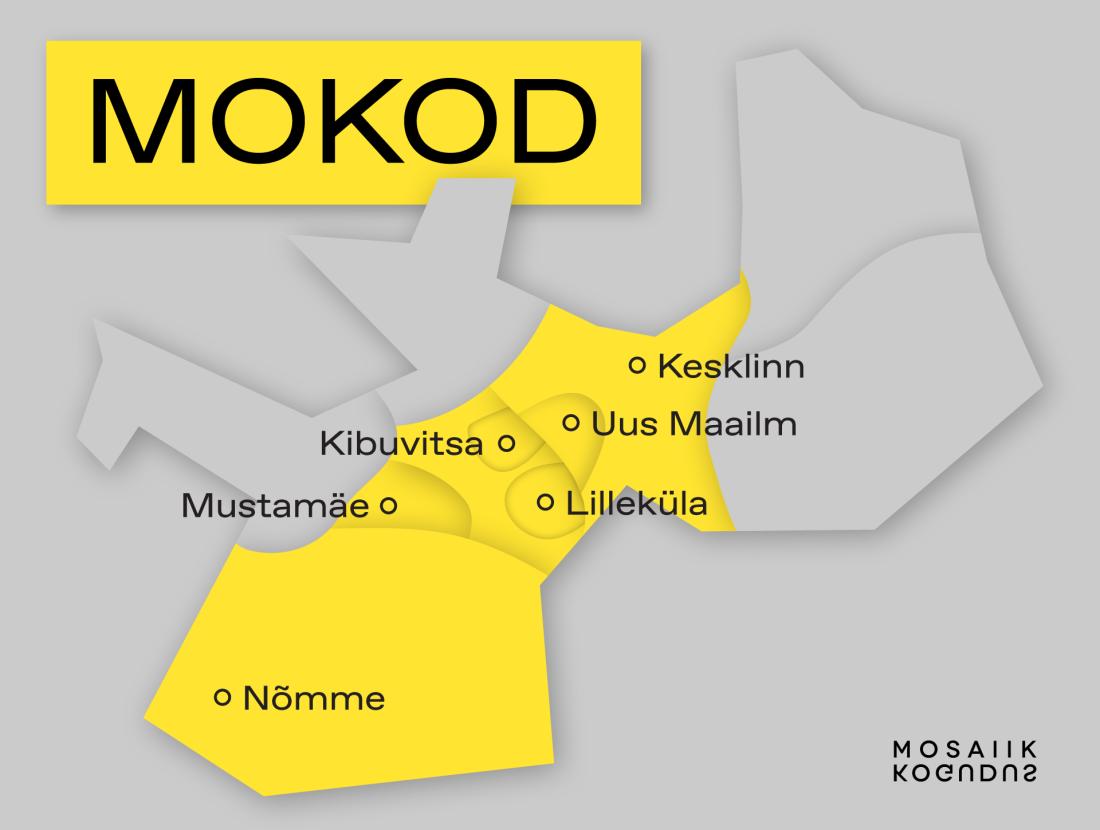 mokod-kaard-juuni2020