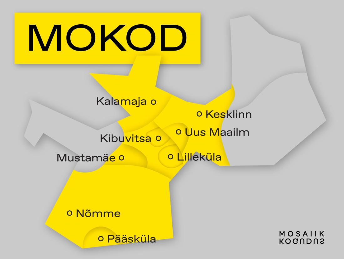 MOKOd-suvi2021-kaart
